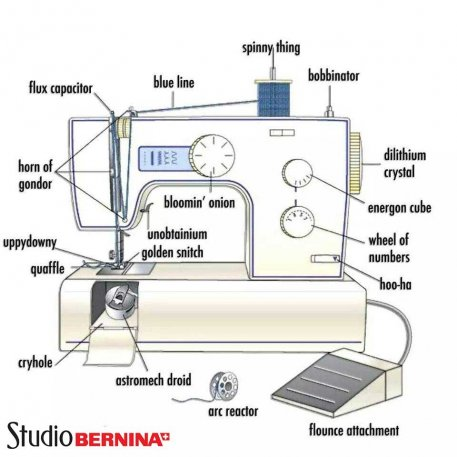 Learn to sew at Studio BERNINA how to use any sewing machine