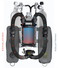 Poseidon Rebreather How it Works