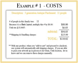 family tree example #1 cost breakdown