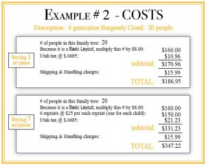 Example #2 family tree cost breakdown