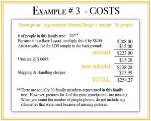Example #3 family tree cost breakdown