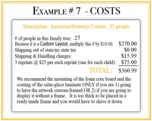 Example #7 family tree cost breakdown