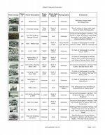 Hot Sulphur Springs Gilbert Photo Collection Inventory