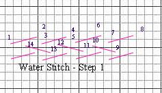 needlepoint water stitch step one