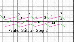 Needlepoint water stitch step 2