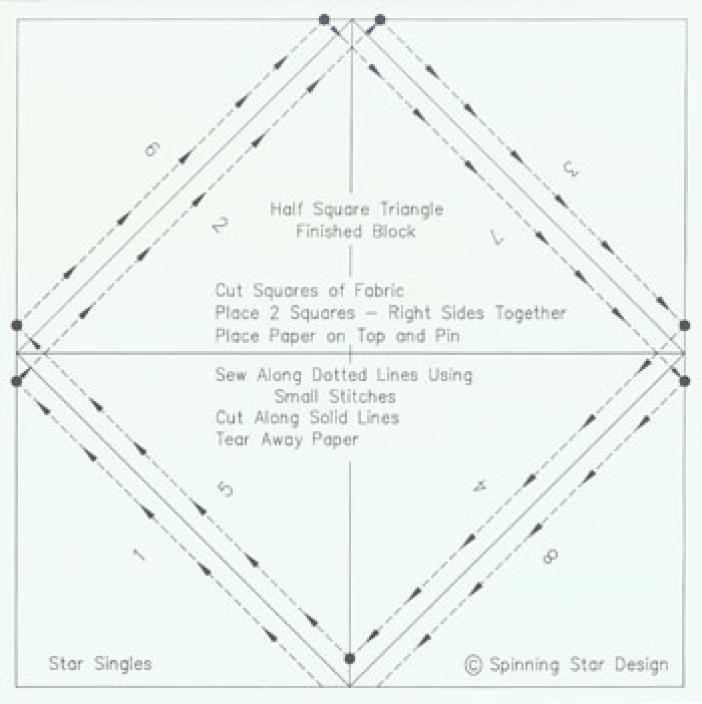 3 Finished  Spinning Stars Papers