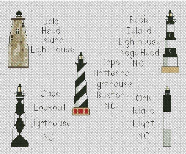 North Carolina Lighthouses Ornaments Graph