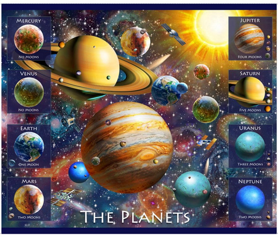 Planet Quilt Panel by Artworx for Quilting Treasures