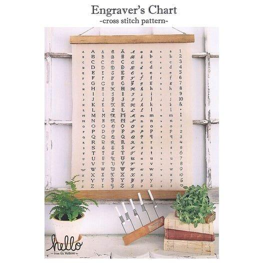 Engraver's Chart