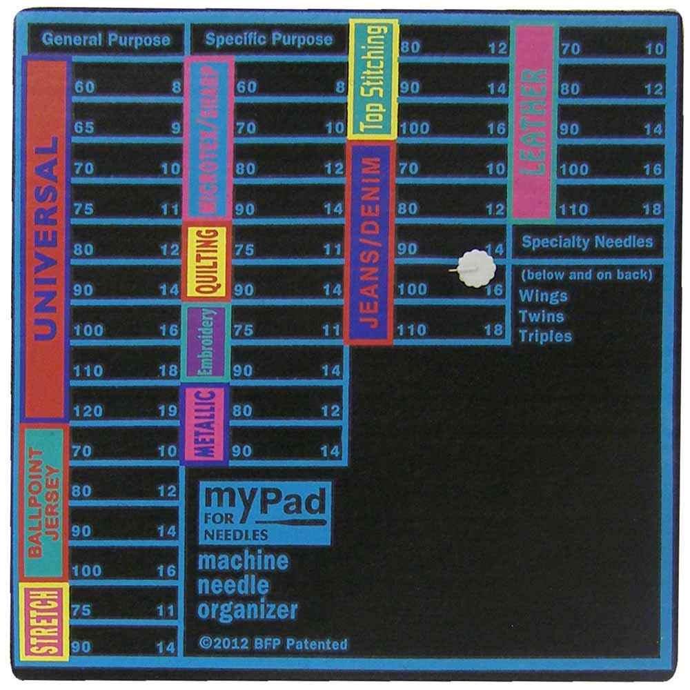 GRABBIT myPadTM Machine Needle Organizer