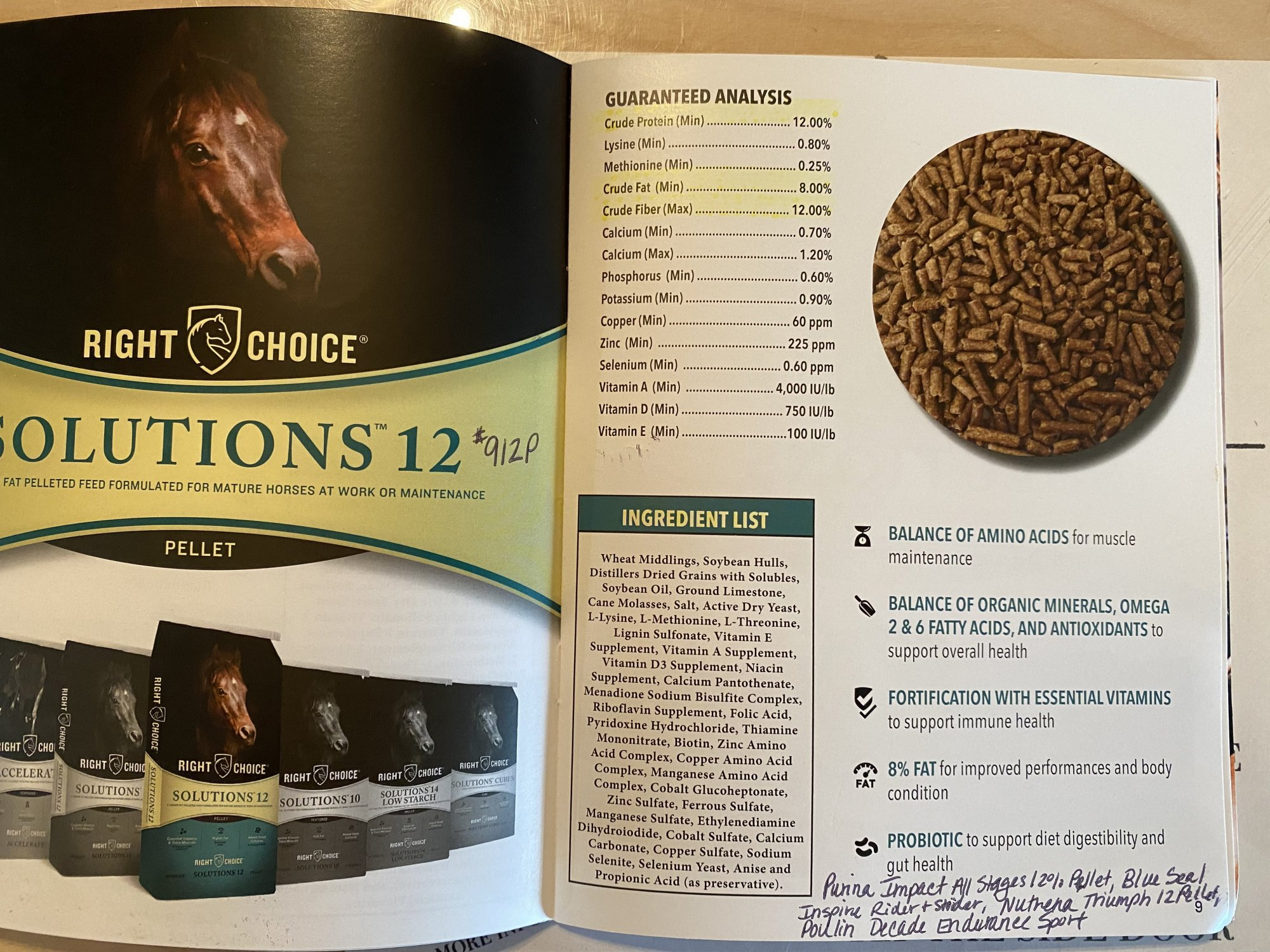 KALMBACH RIGHT CHOICE SOLUTIONS 12 PELLET