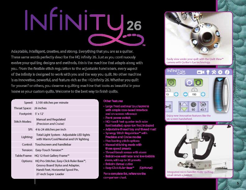 Handi Quilter Infinity