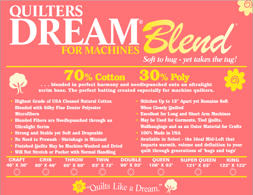 Off the Roll - QUEEN MACHINE BLEND Quilters Dream 70/30 Cotton/Poly Blend