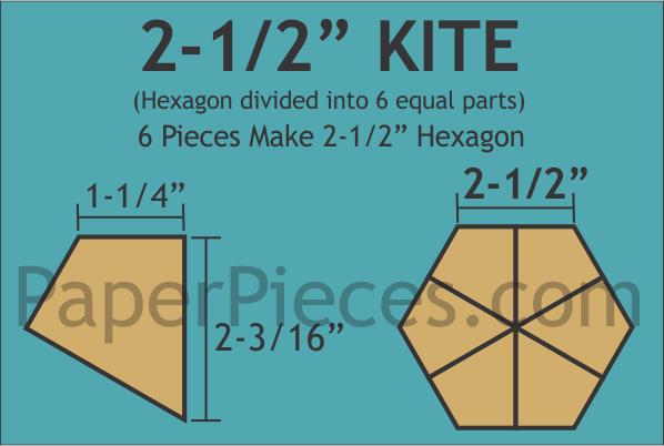 2-1/2 Kites