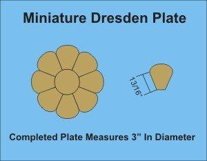 Miniature Dresden Plate