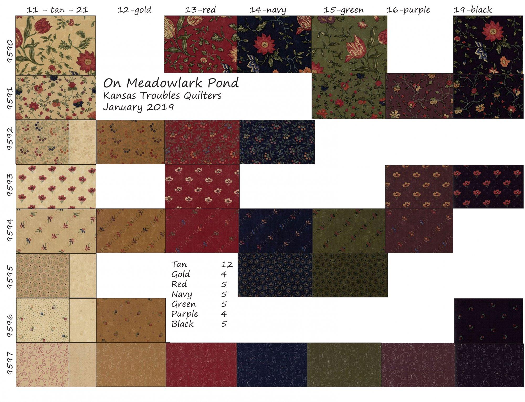 On Meadowlark Pond SKU Chart