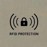 RFID Blocking Fabric per yard
