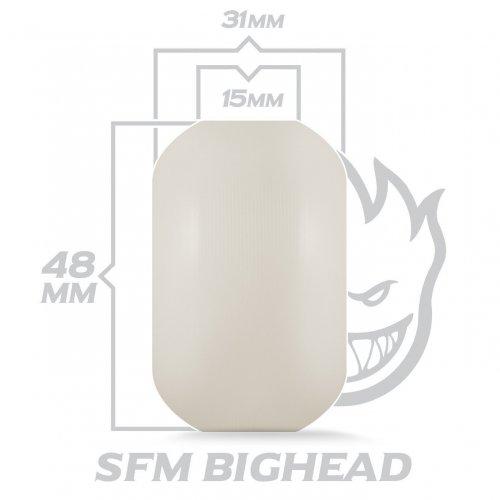 BigHead Shape