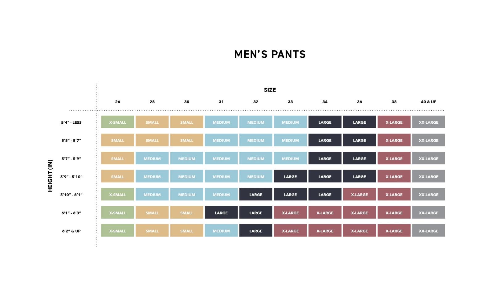 686 Men's Snowpant Size Guide