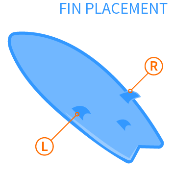Replacement Fin Locations