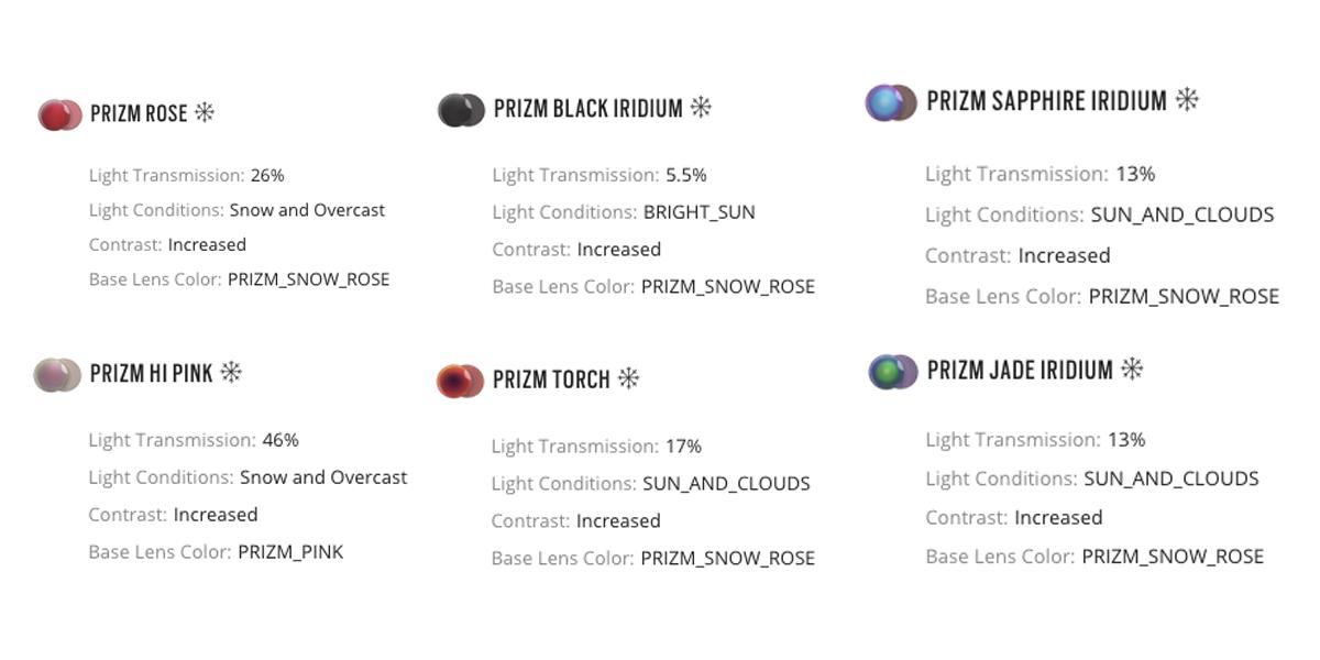 Oakley Lens Selector