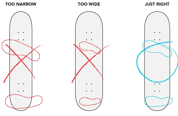 Shoe Size to Skateboard Deck Size Graphic