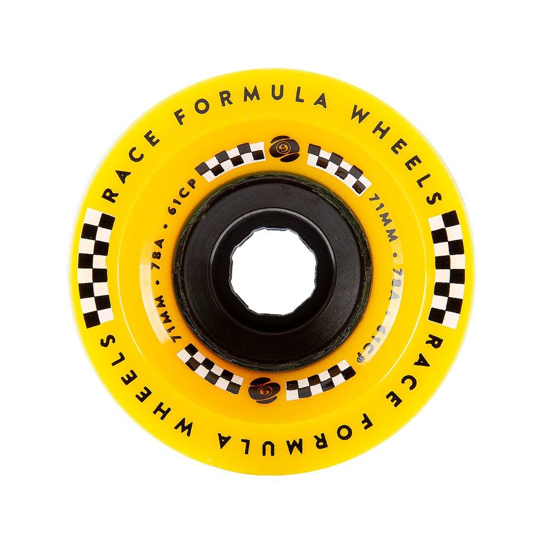 Sector 9 71mm Race Formula Wheels