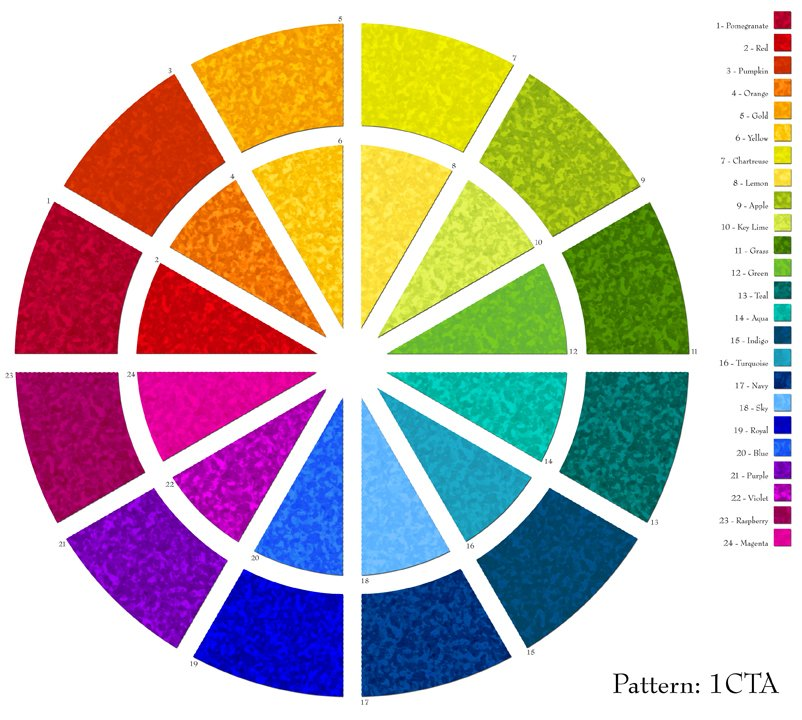 Color Theory Roll  5 Strips 24 pcs.