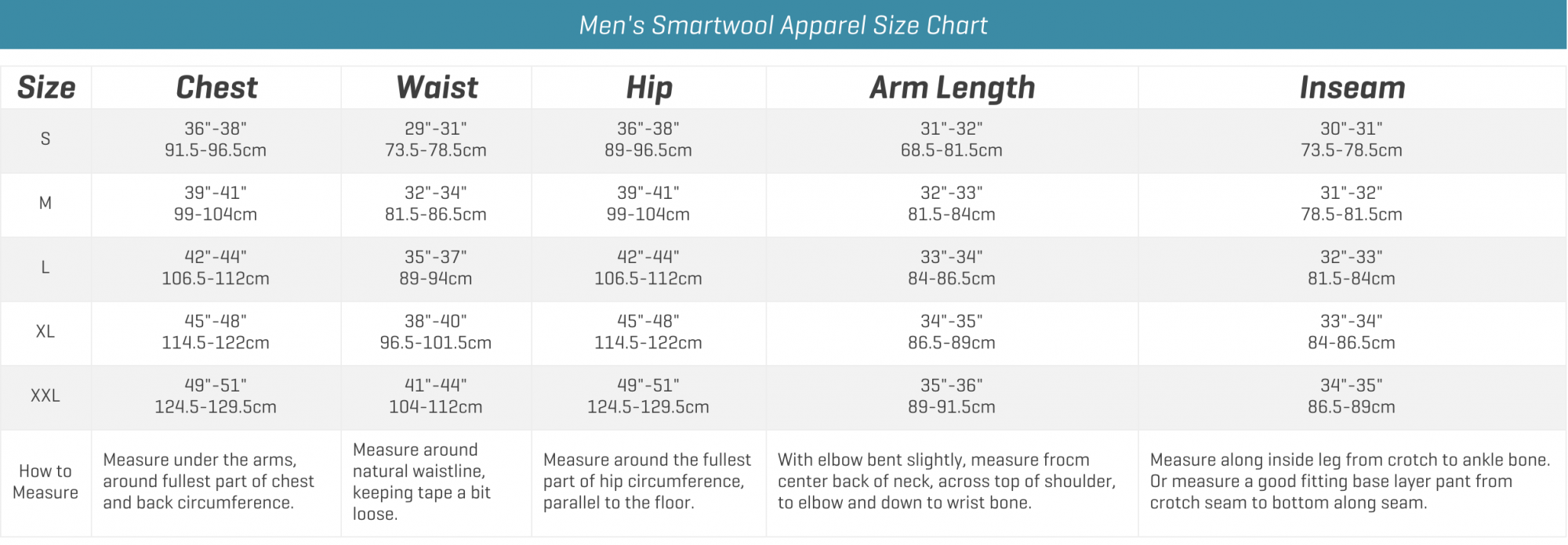 Smartwool Men Apparel