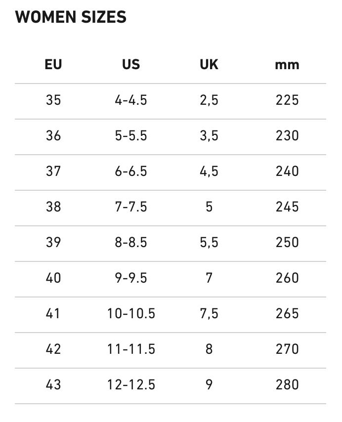 Birkenstock Women Size Chart