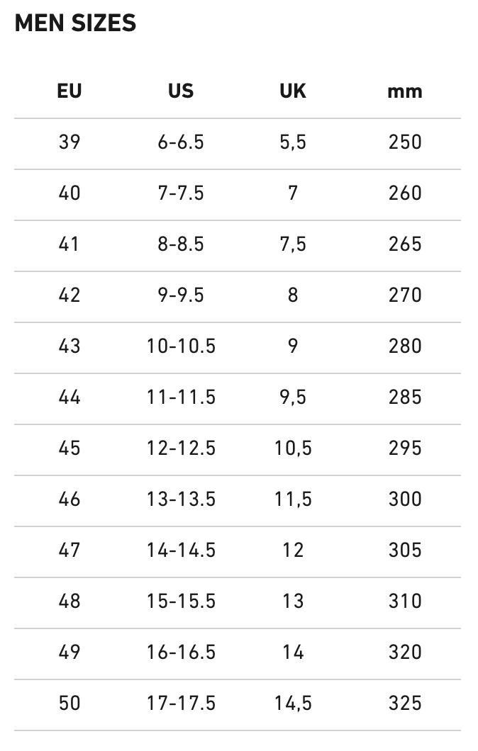Birkenstock Men Size Chart