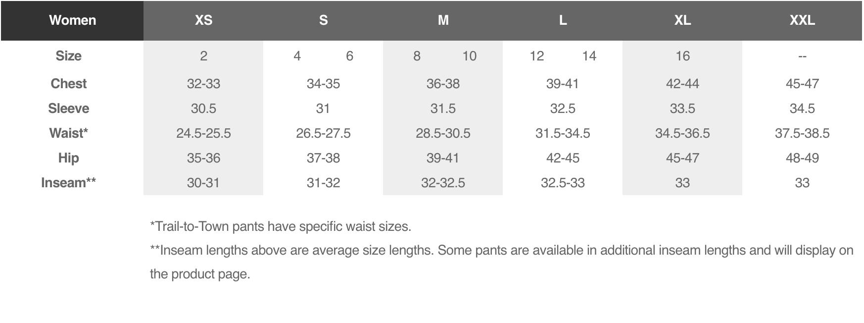Marmot Women Sizes