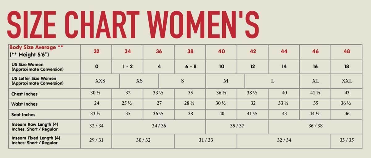 Fjallraven Women Sizes