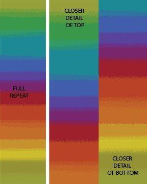 Essential Gradations - Rainbow Fabric