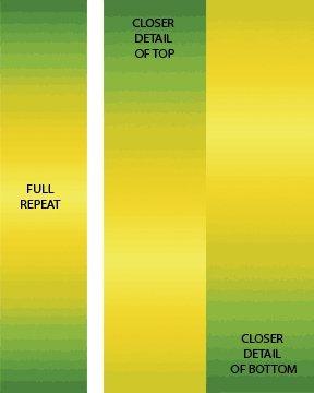 Essential Gradations - Citrus Fabric