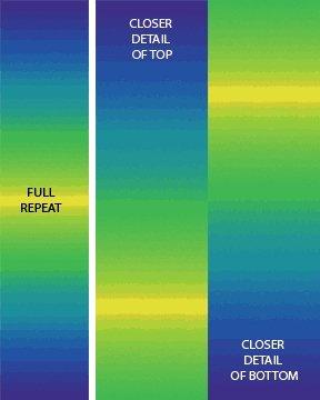 Essential Gradations - Lapis Sun Fabric