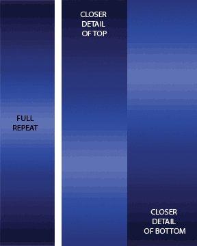 Essential Gradations - Navy Fabric