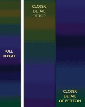 Essential Gradations - Midnight Rainbow Fabric