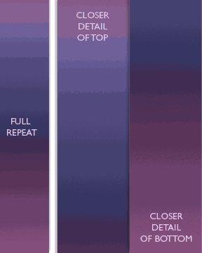 Essential Gradations - Periwinkle Violet Fabric