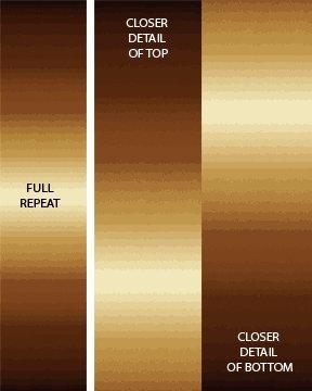Essential Gradations - Chocolate Fabric