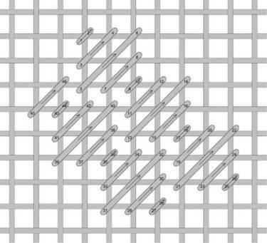 Diagonal Scotch needlepoint stitch