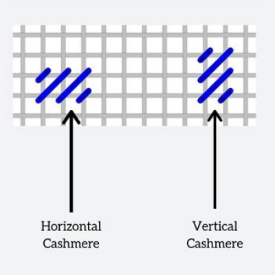 the cashmere stitch in needlepoint
