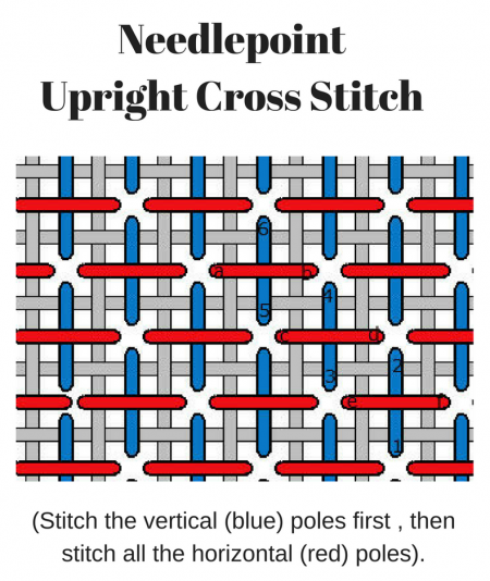 needlepoint filler stitch upright cross