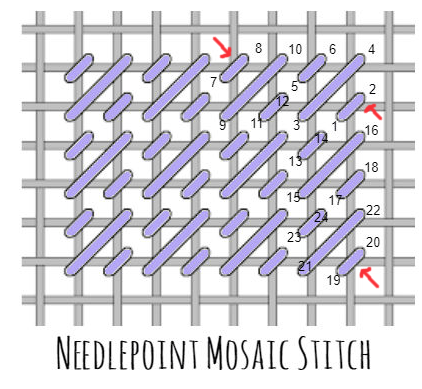 mosaic stitch needlepoint filler