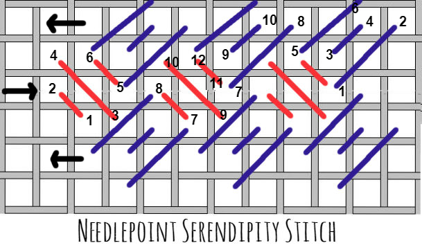 serendipity stitch needlepoint filler