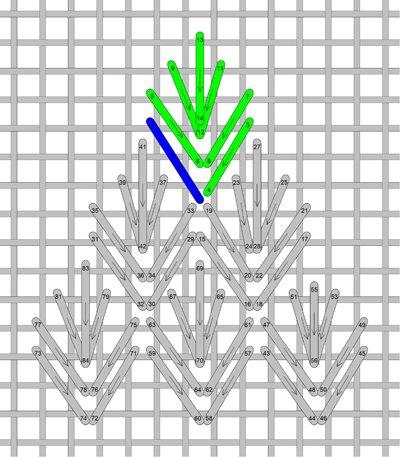 Ray stitch variation in needlepoint