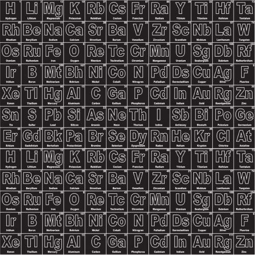 Periodic Table in Black