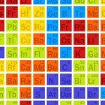 Geek Chic - Periodic Table