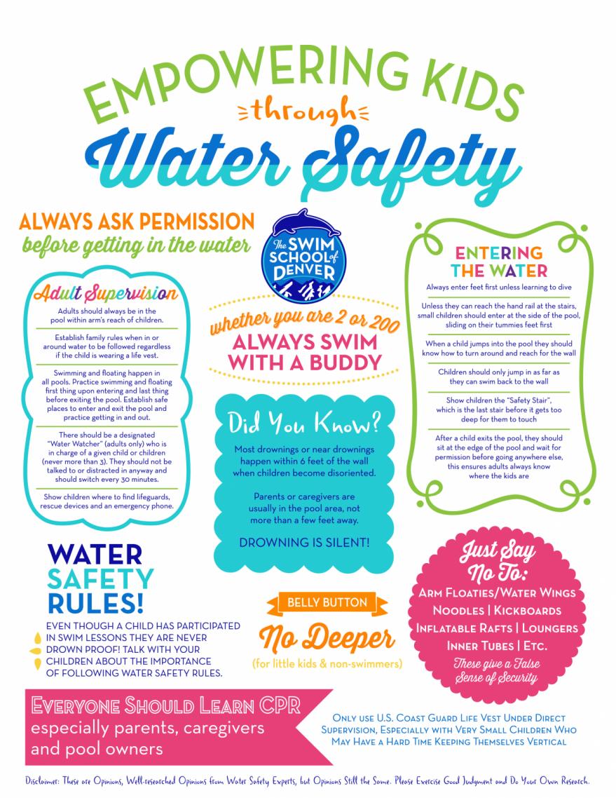Water Safety Tip Sheet