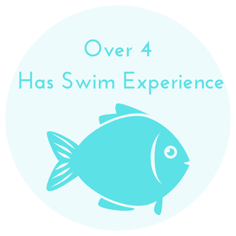 Over 4 YO With Swim Experience